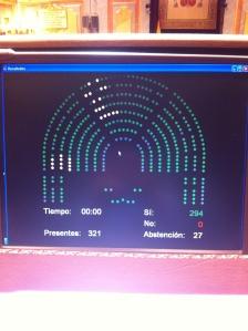 votaciones enmiedas senado